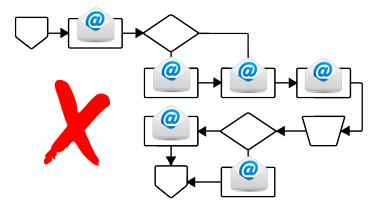 Email Alone